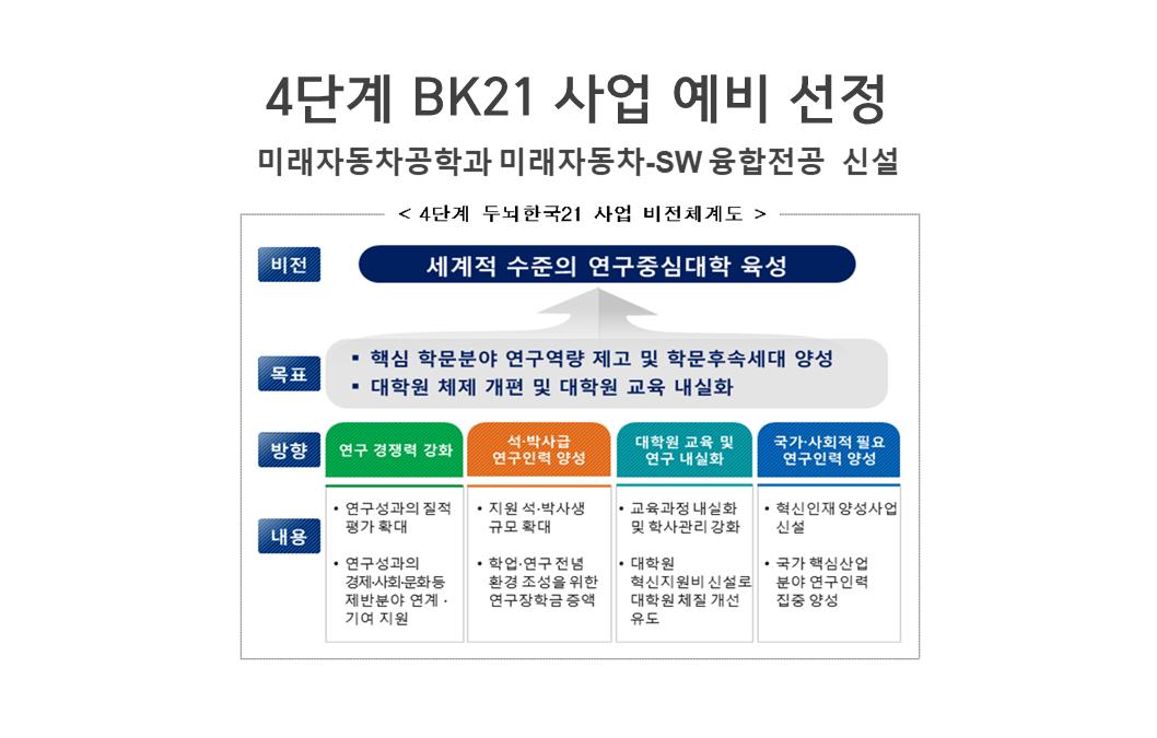 미래자동차공학과 4단계 BK21 사업 예비 선정